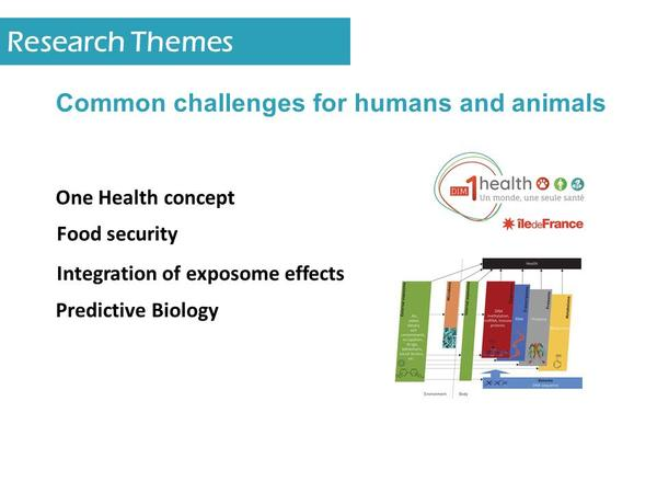 01 Common challenges for humans and animals