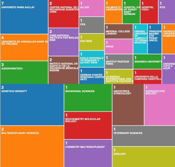 nuage_publications