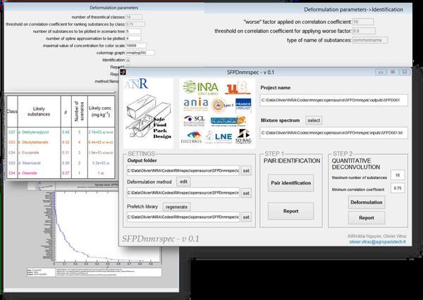 I2MC- FAIT MARQUANT 2015- detecteur universel pour contaminants - IMG 1